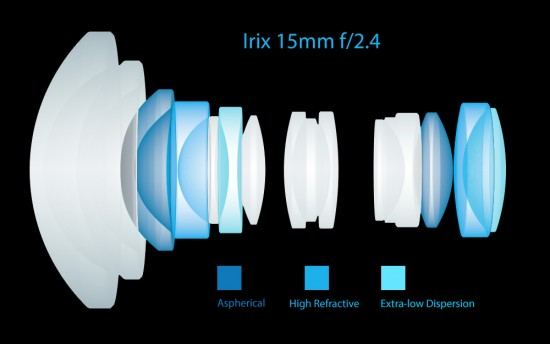 Irix 15mm f2.4 full frame lens2