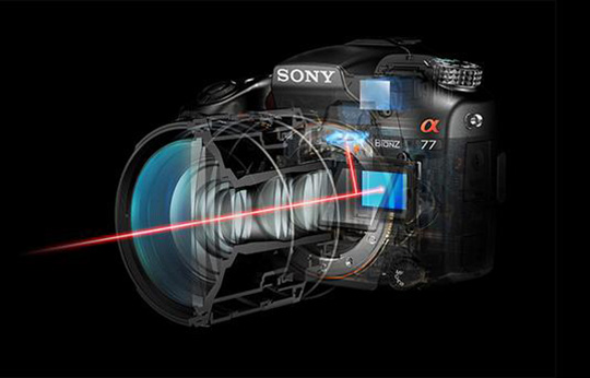 Sony-a-mount