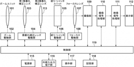 Canon's patent for improved image stabilization