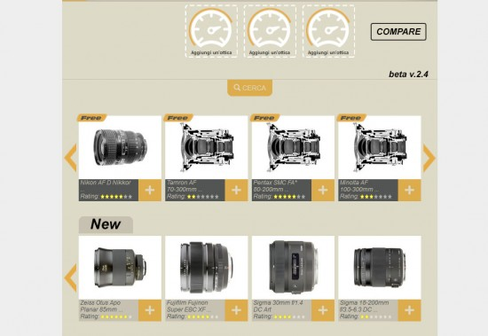 The ultimate Test of Lenses crowdfunding