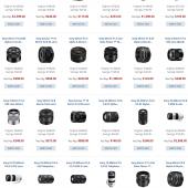 semi-annual-Sony-Alpha-lens-sale-2