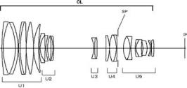 Canon CN-E 30-160mm f:2.8 LS lens patent