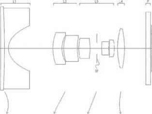 Canon EF-M 9-17mm f : 3.5-5 STM mirrorless lens patent
