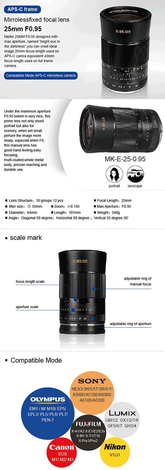 Meike-25mm-f0.95-lens