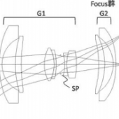 Canon 20mm f:3.5 lenses patent