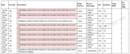 Canon-5D-Mark-IV-cameras-shipping