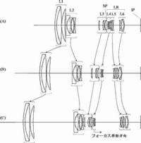 Canon EF 28-560mm f:2.8-5.6L USM lens patent
