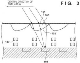 Canon teardrop microlens patent 3