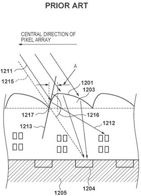 Canon teardrop microlens patent 4