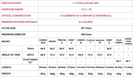 Samyang 20mm f:1.8 ED AS UMC lens technical specifications