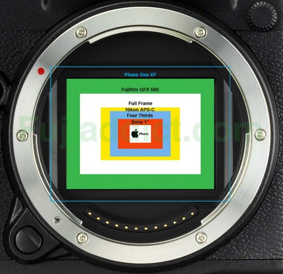 fuji-gfx-50s-medium-format-sensor-size-comparison