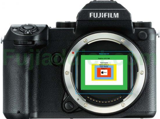 fujifilm-gfx-mount-sensor-size-comparison