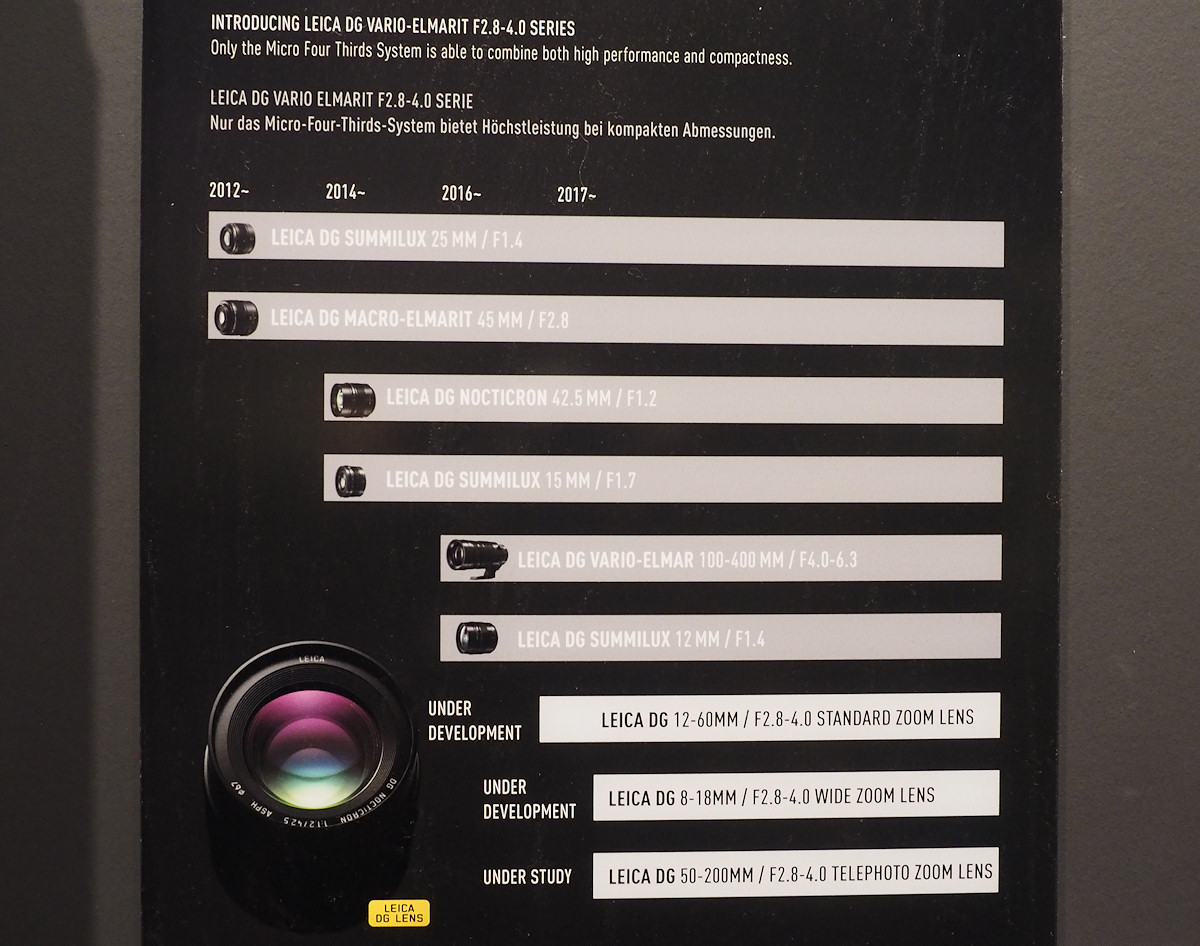 Fuji Lens Roadmap 2019