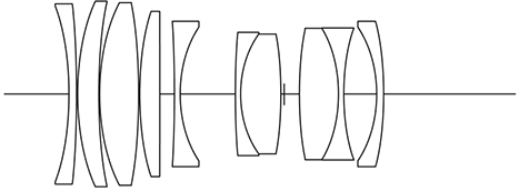 voiglander-65mm-f2-macro-apo-lanthar-lens-design