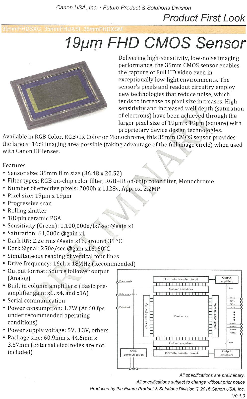 canon-fhd-cmos-sensor