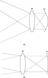 canon-curved-sensor-patent