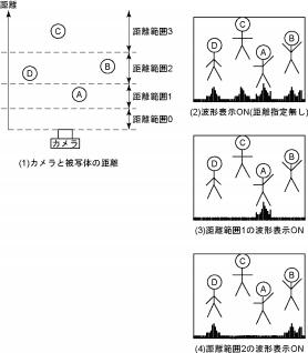 canon-focus-peaking-algorithm-patent