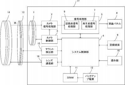 canon-mount-replacement-camera-system-patent