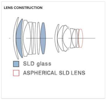 sigma-85mm-f1-4-dg-hsm-art-lens-dsign