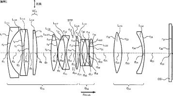 tamron-60mm-f2-8-macro-vc-full-frame-mirrorless-lens-patent