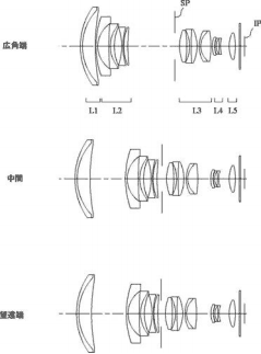 canon-6-22-mm-f1-4-1-8-lens-patent