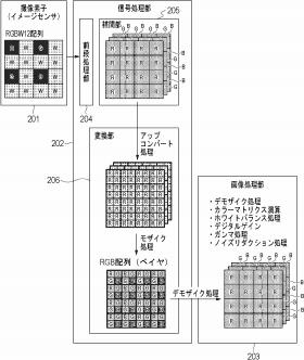 canon-rgbw-12-sensor-array-patent1