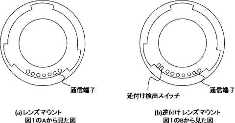 canon-patent-for-a-lens-with-two-mounts-reversed-lens2