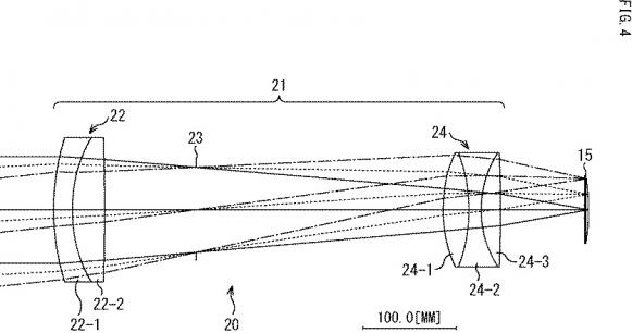Sony has a patent for an astronomical camera with a curved medium ...