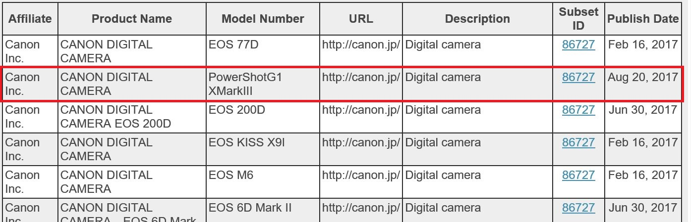Canon PowerShot G1 X Mark III with 24mp APS-C sensor and