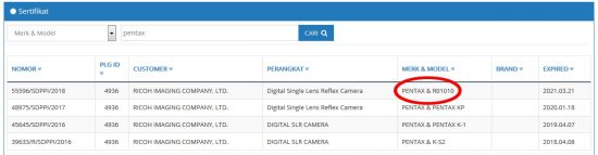 New Pentax R01010 DSLR camera registered online
