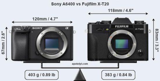 Sony a6400 vs. Sony a6500 vs. Fuji X-T20 vs. Fuji X-T3 specifications comparison