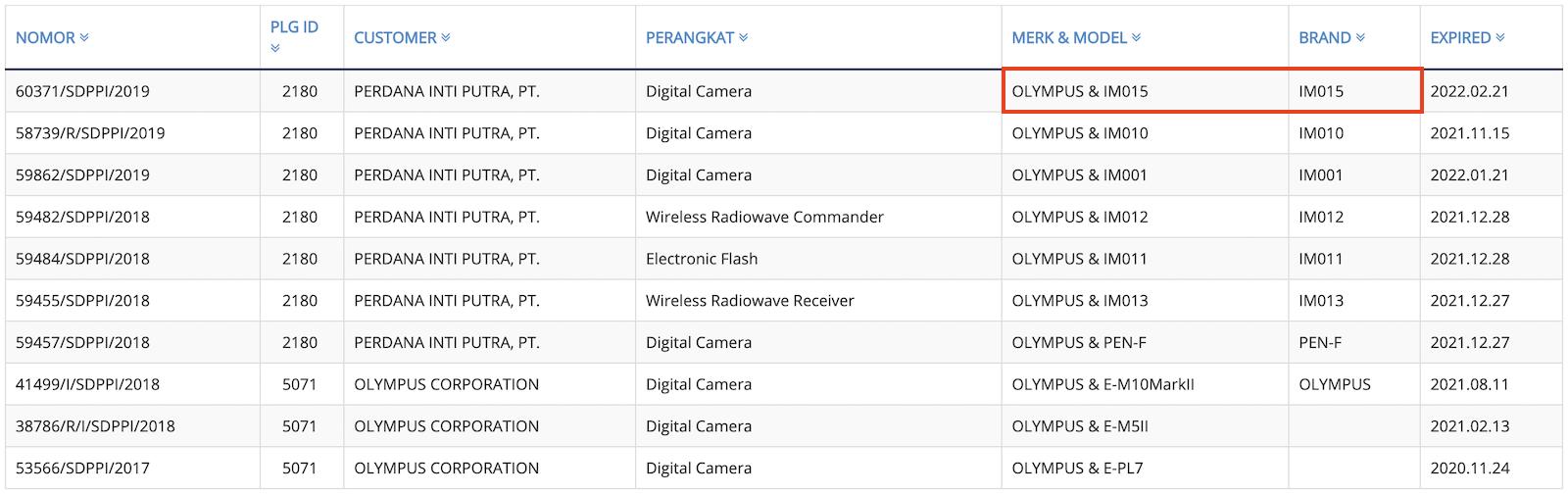 New Olympus camera IM015 registered online - Photo Rumors