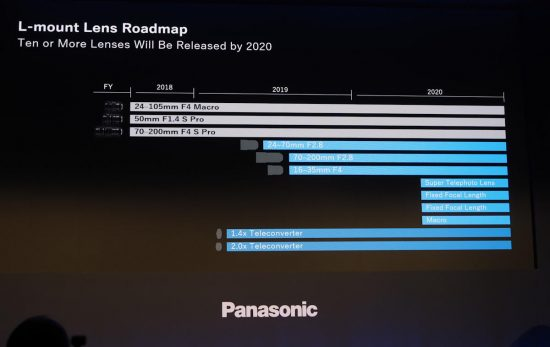 Panasonic Lumix S L-mount lenses roadmap