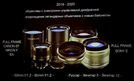 Zenit lens roadmap