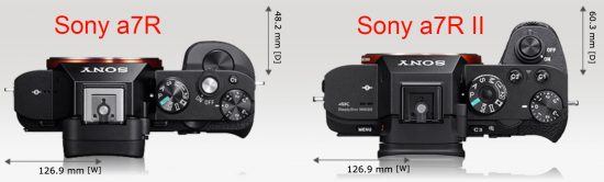 The Sony a7R line is getting bigger (just like any other mirrorless camera)
