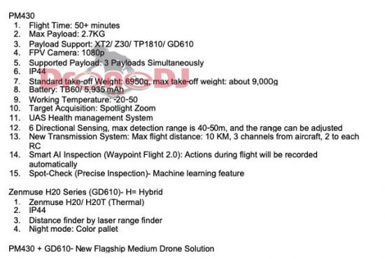 DJI Matrice 300 drone specifications leaked online