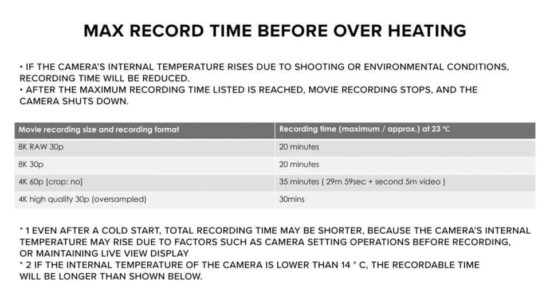 Canon EOS R5 overheating when shooting 4k/8k video?