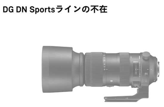 Sigma confirms a new DG DN Sports lens is in development (Sigma 70-200mm f/2.8 DG DN Sports?)