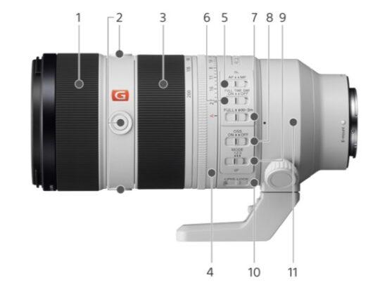 Confirmed: Sony to announce the long rumored  FE 70-200mm f/2.8 GM OSS II lens (SEL70200GM2)